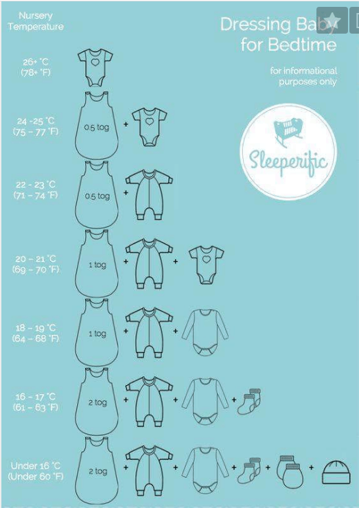 What should babies wear under sleep sack